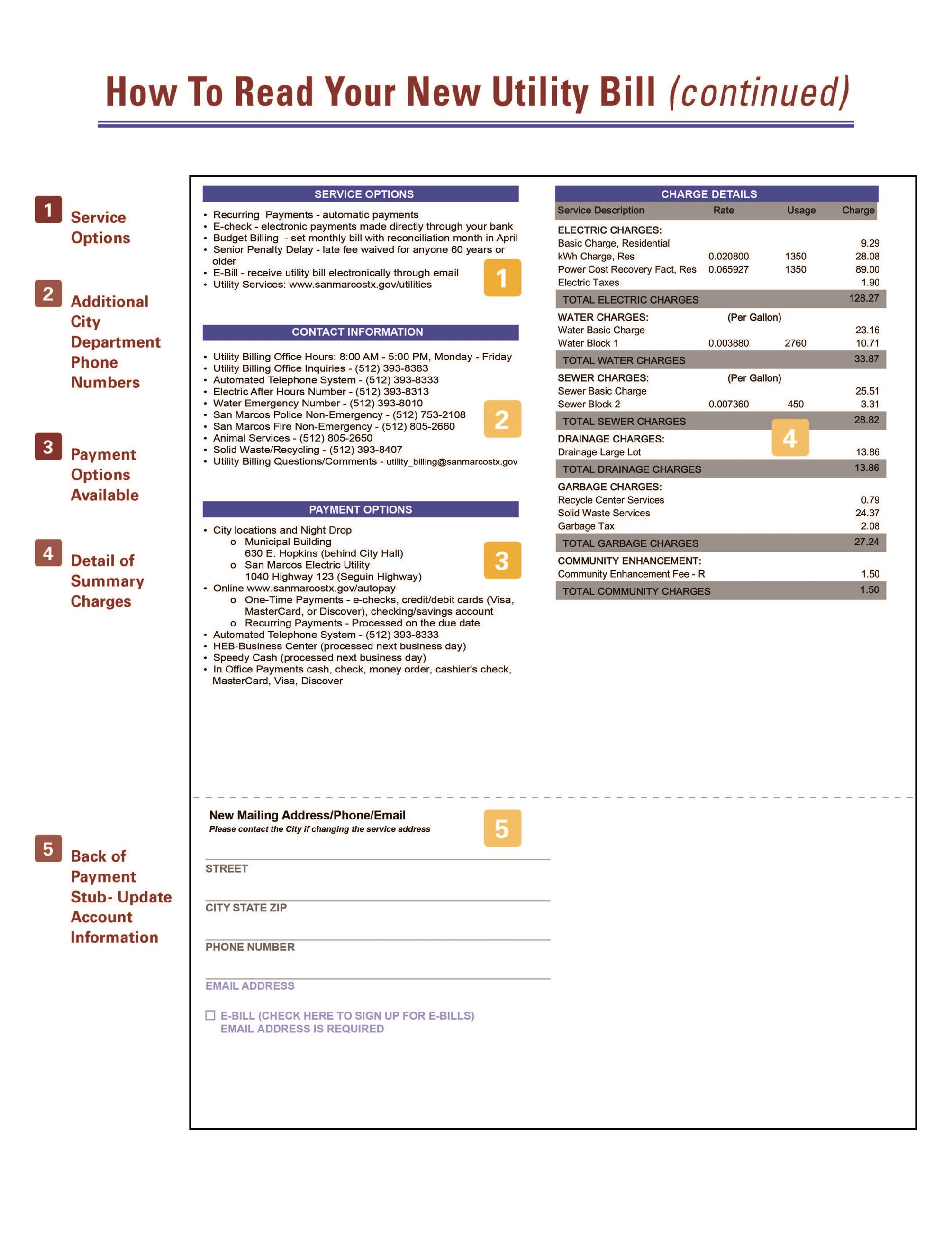 City of San Marcos Utility How To Read Your Bill 2019 Page 2